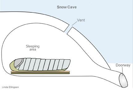snowcamping_snowcave.jpg