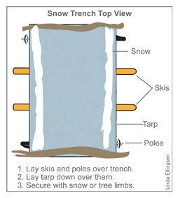 snowcamping_trench.jpg